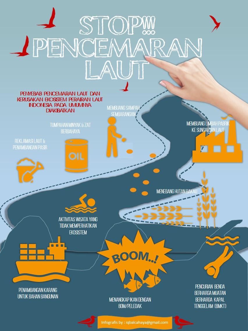 STOP!!! Pencemaran Laut Indonesia