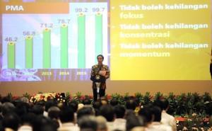 Presiden Jokowi menyampaikan sambutan pada pembukaan Rapimnas Kadin, di Hotel Borobudur, Jakarta, Kamis (1/12) siang. (Foto: Rahmat/Humas)