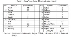 data plts3