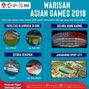 Warisan-Asian-Games-300x300