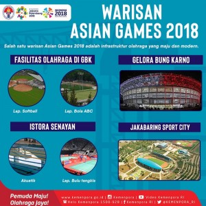 Warisan Asian Games