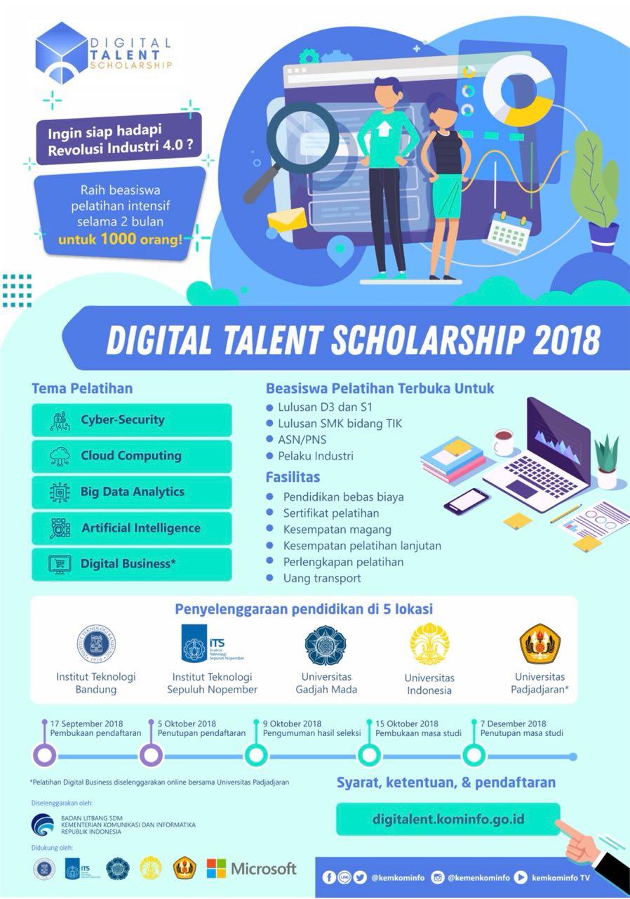 Beasiswa Talenta Digital 2018. Foto: Sekretariat Kabinet