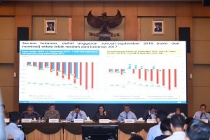 Minister of Finance Sri Mulyani Indrawati, accompanied by high-ranking officials, holds a press conference in Jakarta, Wednesday, (17/10) Photo by: Public Relations Division of Ministry of Finance.