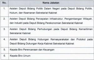 6 Jabatan