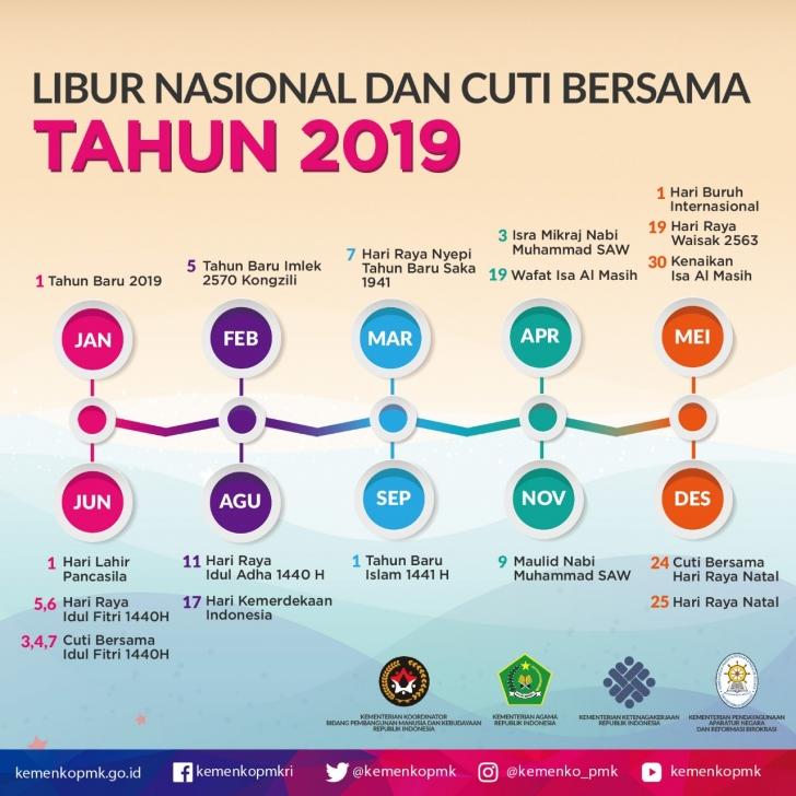 Ditandatangani 3 Menteri Inilah Jadwal Libur Nasional Dan Cuti