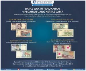 Uang Kertas Ditarik