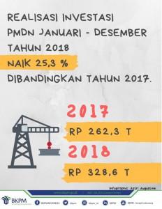 Infografis-2-1