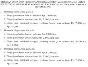 Biaya Jasa
