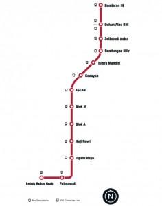 Peta Rute MRT (Sumber: Aplikasi MRT Jakarta)