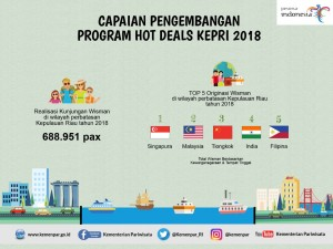 Hot deals Kepri