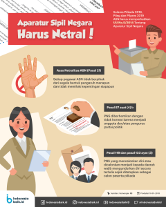 Infographic of State Apparatus Neutrality (Photo by: IndonesiaBaik.id)