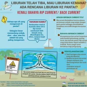 Infografis Informasi tentang Pantai. (Sumber: BMKG)