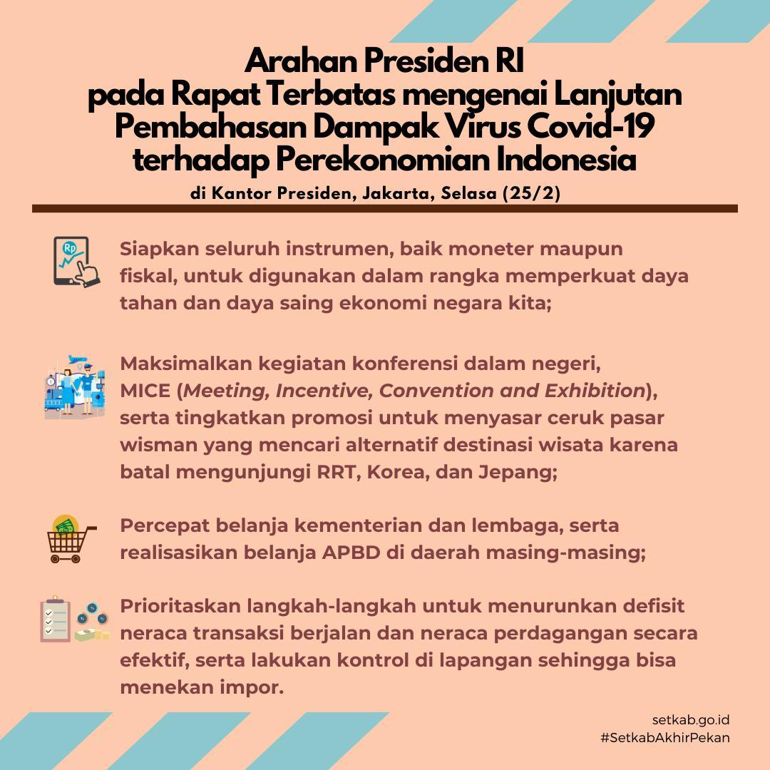 Sekretariat Kabinet Republik Indonesia Lanjutan Pembahasan Dampak Virus Covid 19 Terhadap Perekonomian Indonesia Sekretariat Kabinet Republik Indonesia