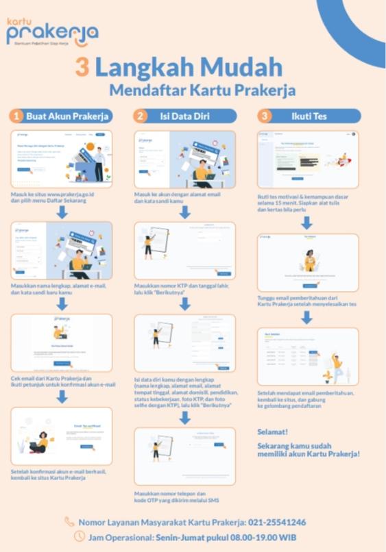 Sekretariat Kabinet Republik Indonesia Pemerintah Resmi Buka Pendaftaran Kartu Prakerja Tahap Pertama Sekretariat Kabinet Republik Indonesia