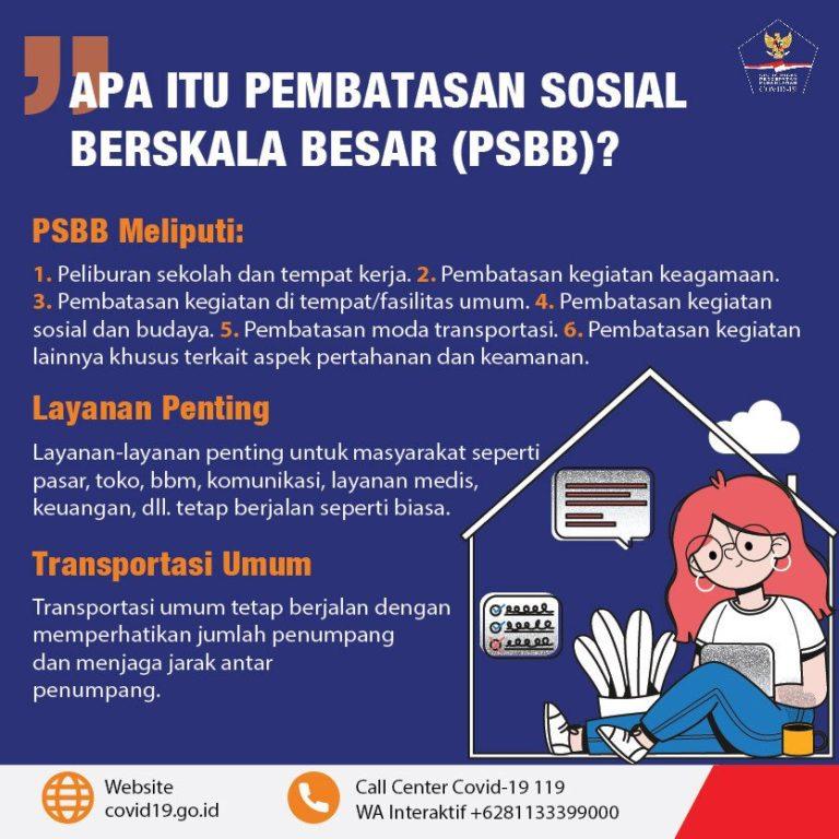 Sekretariat Kabinet Republik Indonesia Kota Banjarmasin Dan Tarakan Disetujui Terapkan Psbb Sekretariat Kabinet Republik Indonesia