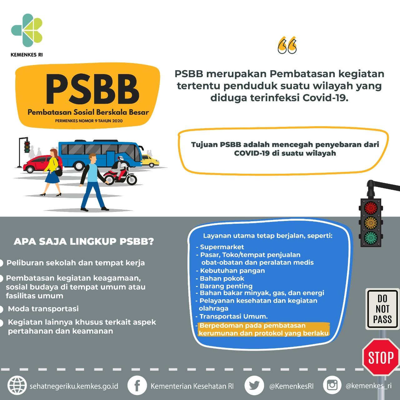 Sekretariat Kabinet Republik Indonesia Menkes Teken Permenkes Nomor 9 Tahun 2020 Soal Tata Cara Usulan Psbb Sekretariat Kabinet Republik Indonesia