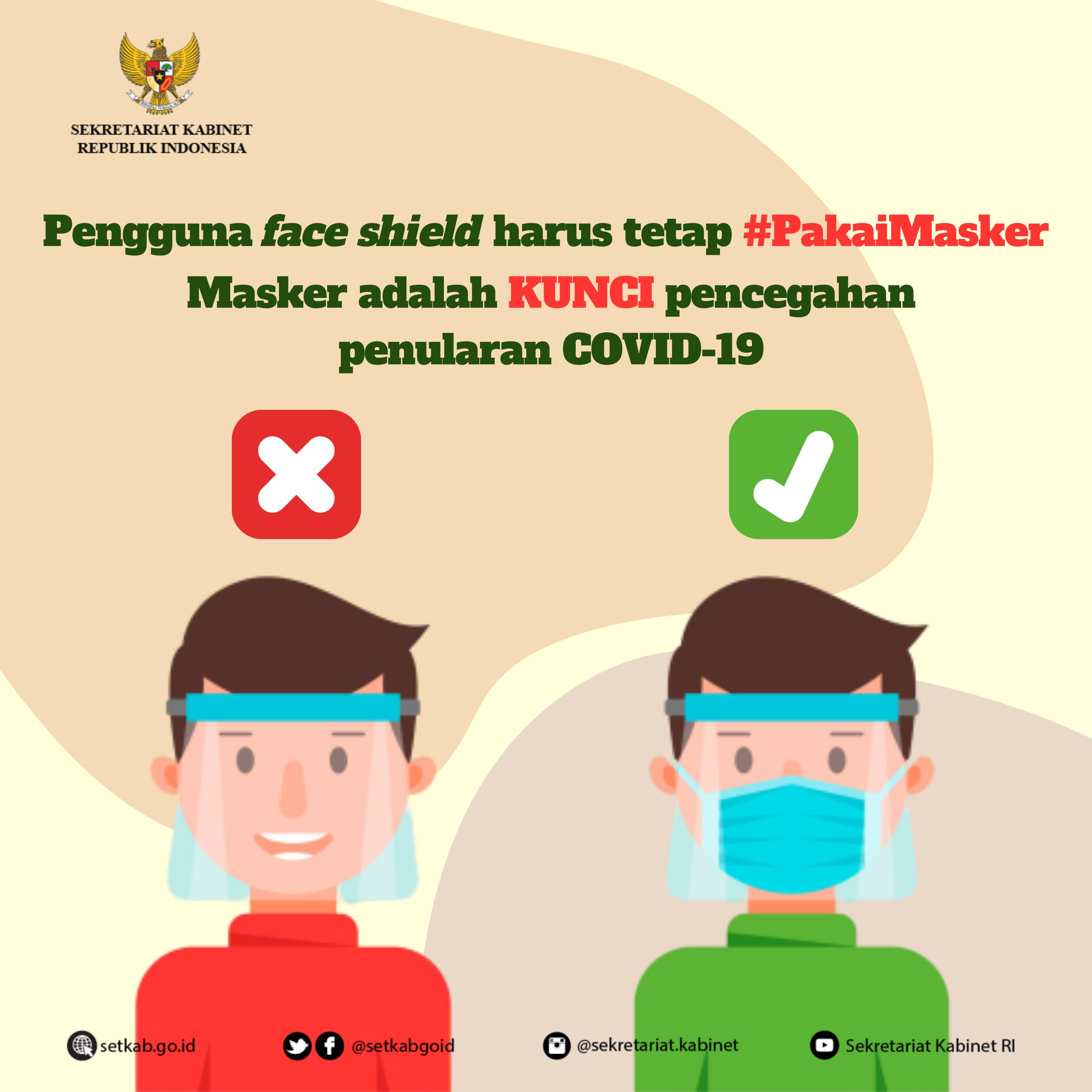 Pakai Face Shield Tetap #PakaiMasker