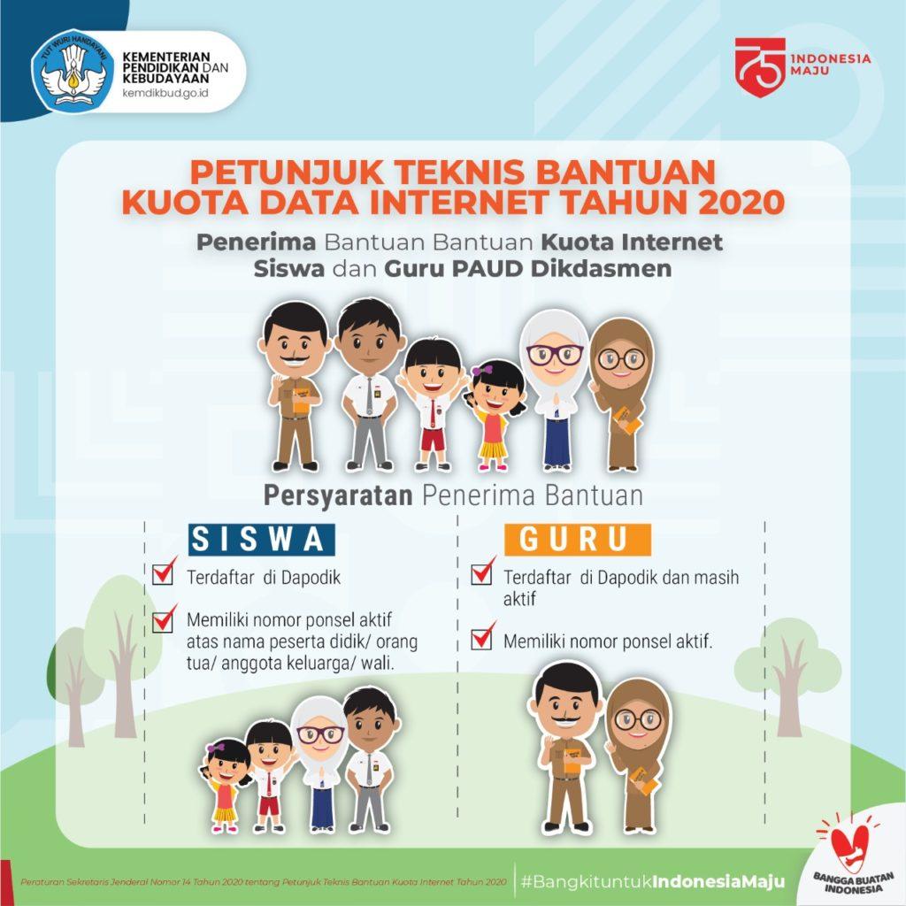 Sekretariat Kabinet Republik Indonesia Kemendikbud Resmikan Kebijakan Bantuan Kuota Data Internet 2020 Sekretariat Kabinet Republik Indonesia