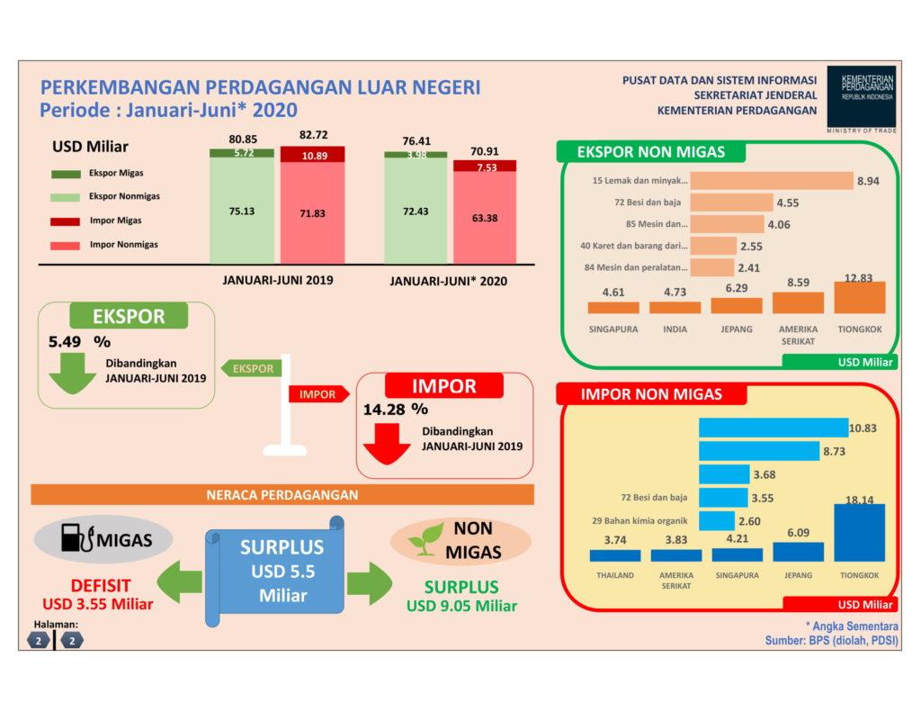 contoh strategi perdagangan komoditas ryan watt - sistem perdagangan pasar lelang