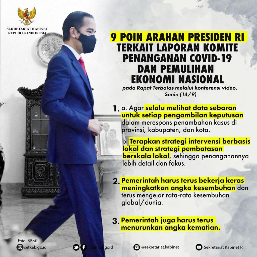 """Arahan Presiden Joko Widodo terkait Rapat Terbatas """"Laporan Komite Penanganan COVID-19 dan Pemilihan Ekonomi Nasional"""""""
