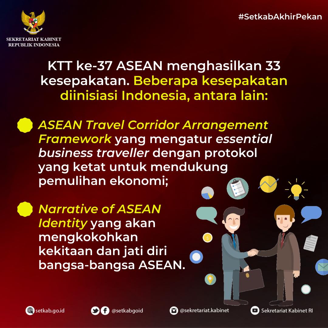 Poin Penting pada Rangkaian Konferensi Tingkat Tinggi (KTT) ke-37 ASEAN