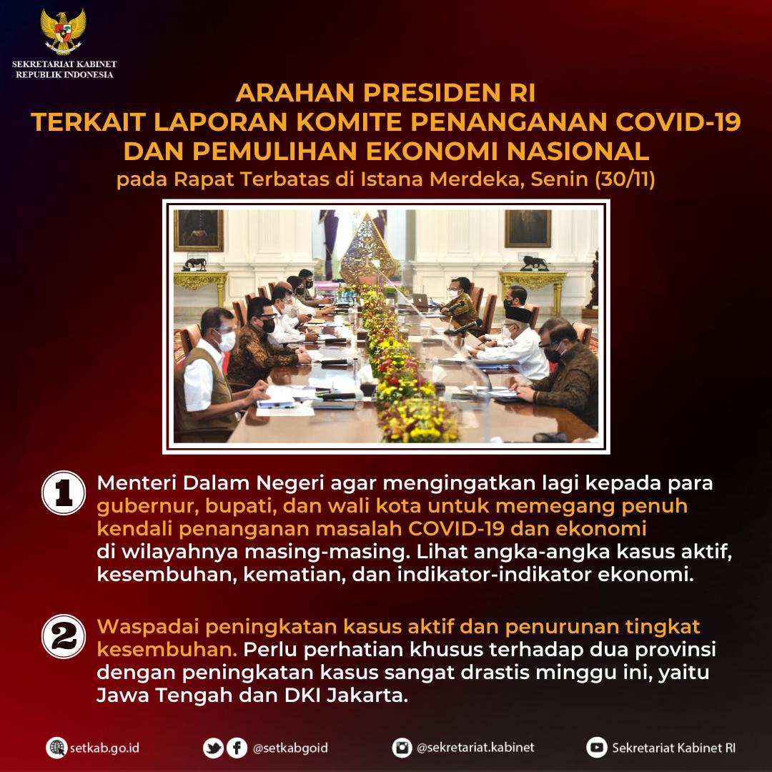 Arahan Presiden Joko Widodo pada Rapat Terbatas di Istana Merdeka, Senin (30/11/2020)