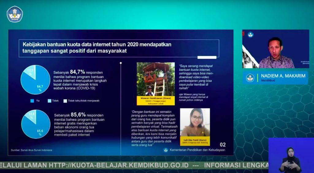 Sekretariat Kabinet Republik Indonesia Kemendikbud Lanjutkan Kebijakan Bantuan Kuota Data Internet Tahun 2021 Sekretariat Kabinet Republik Indonesia